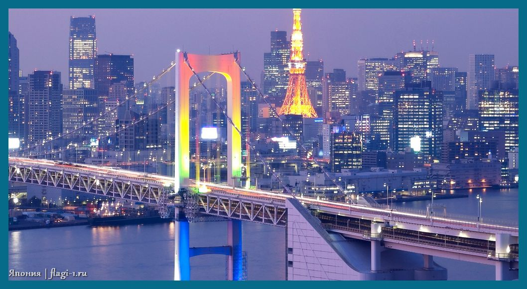 Strana YAponiya fotografii. Flagi stran mira 9 - Флаги стран мира в HD! Цвета, значение и символика флагов - Япония JP