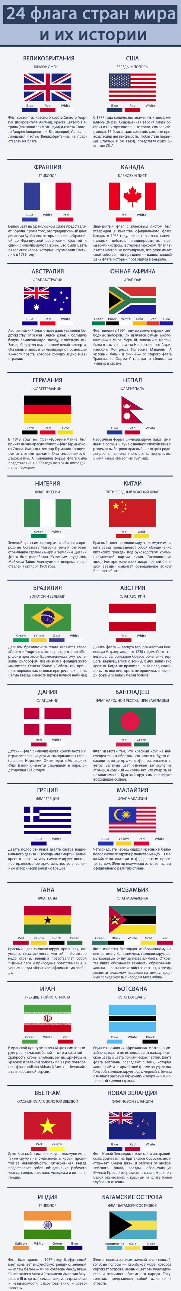 1449674354130173857 - Флаги стран мира в HD! Цвета, значение и символика флагов - 24 флага с наиболее интересным значением (картинка)